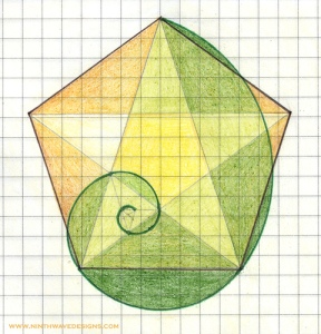 Golden Ratio and Pentagram