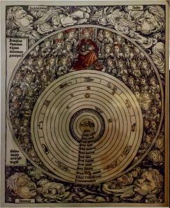 Geocentric universe - Hartmann Schedel- Liber chronicarum mundi - 1493