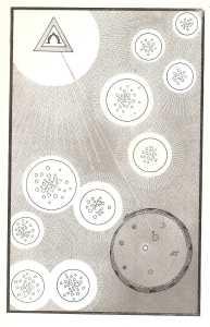 From Jules Ravier's 'Lueurs Spirituelles'. Volume III. Heugel- Editions de Psyche. Paris -1934.