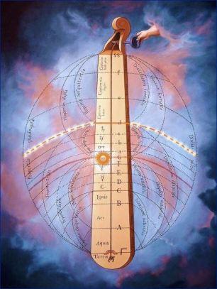 Pythagoras-Harmony of the spheres
