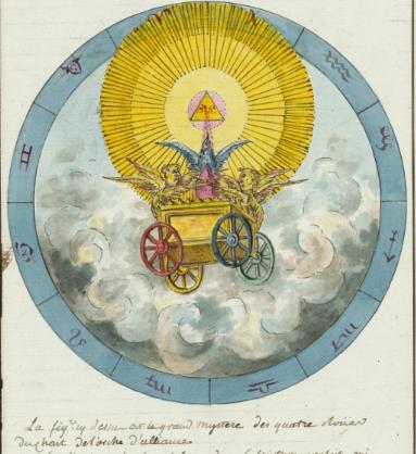 Les 4 roues de l'Arche d'Alliance